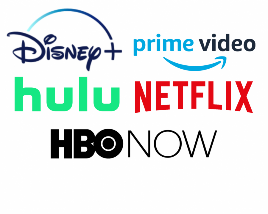 These are the five best streaming services